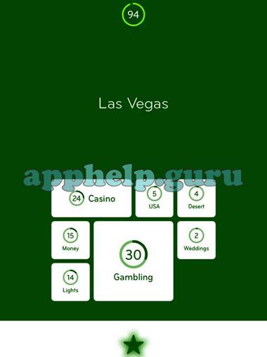 Las Vegas 94 >> 94 Las Vegas Game Help Guru