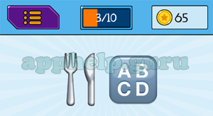 EmojiNation: Emojis Knife and Fork, ABCD Answer
