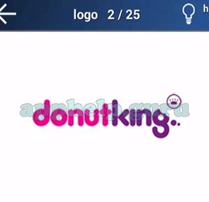 Quiz Logo Game: Australia Logo 2 Answer